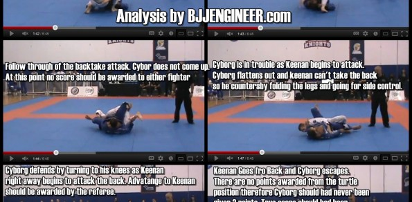 Keenan Vs Cyborg- Diving Backtake Against Helicopter Sweep